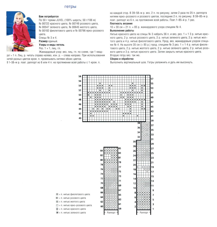 Гетры схема для вязания спицами